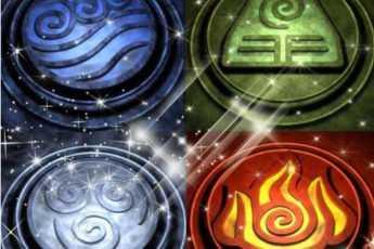 Знаки Зодиака с самой сильной энергетикой